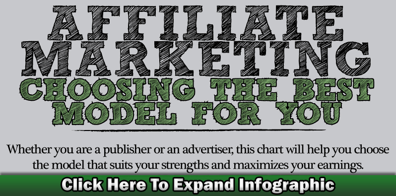 Affiliate Marketing: Choosing The Best Model For You