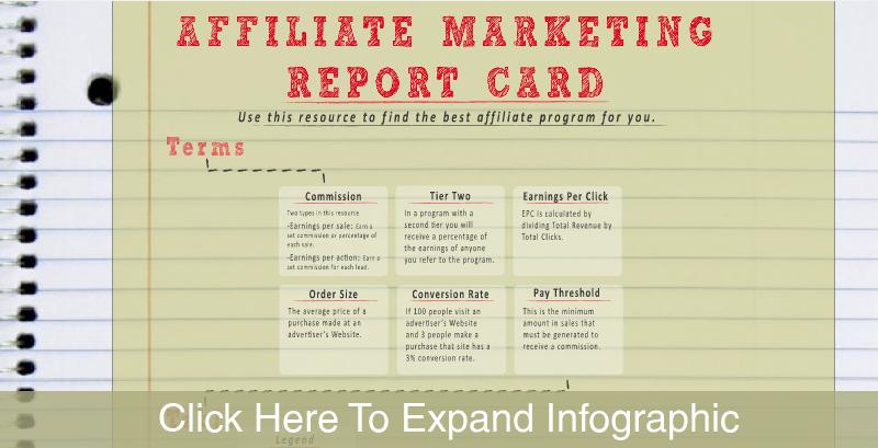 affiliate marketing report