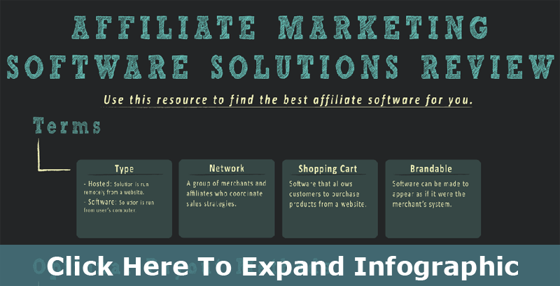 affiliate marketing software solutions review thumb Choosing the Best Affiliate Marketing Software Solution